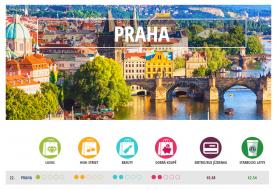 TOP 5 nejlepších nákupních míst v Praze