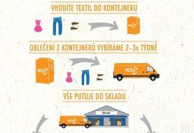 V čem spočívají výhody recyklace textilu?